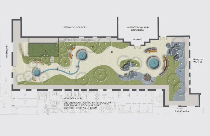 Eat Landscape Landscape Garden Design Landscaping